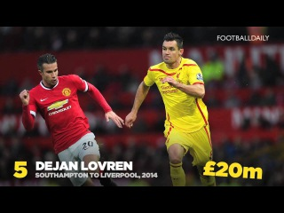 Top 10 Most Expensive Liverpool Signings