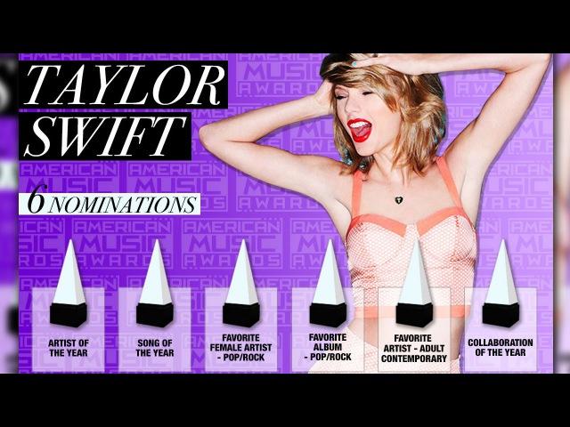 2015 American Music Award Nominations Dominated by Taylor Swift, Ed Sheeran