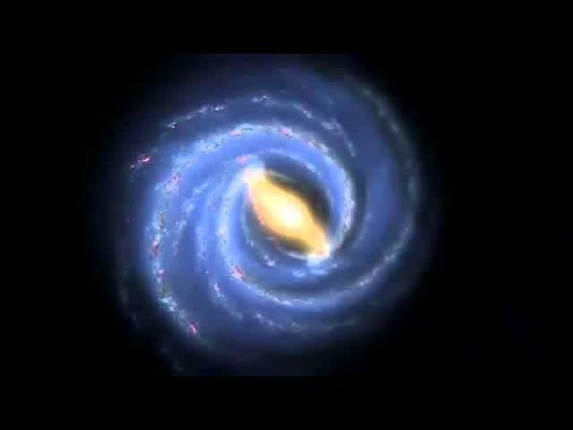 Модель движения системы Ярилы Солнца по Сварожьему Кругу