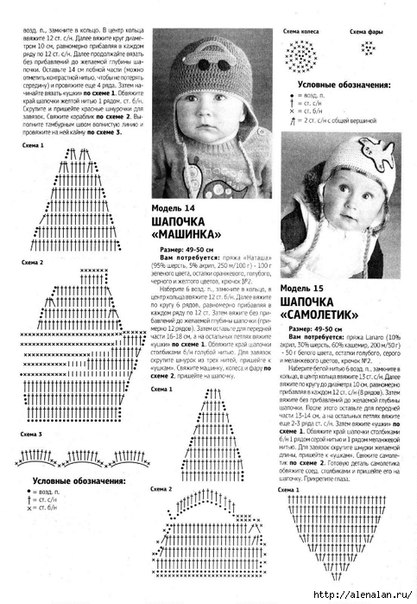 Схема вязания шапочек для мальчиков крючком