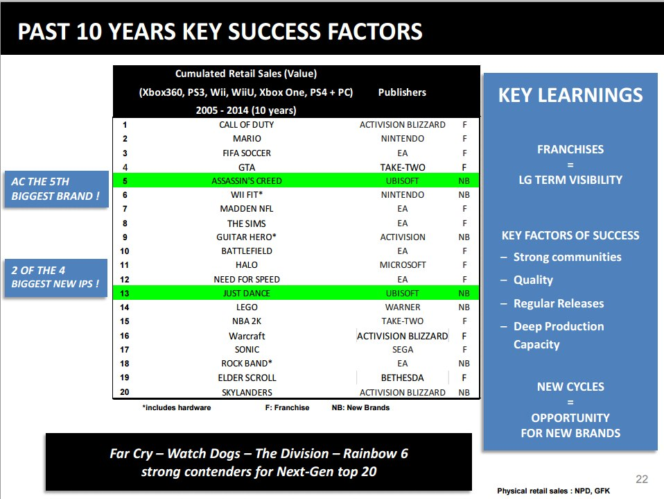 google key factor of success 5 factors for success total: 160 share 153 factor #2 – work ethic the key to being successful in (or out of.