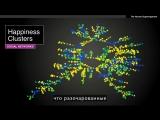 Интересные свойства социальных сетей (связей)