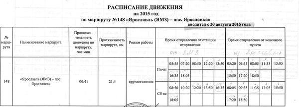 расписание по маршруту 148