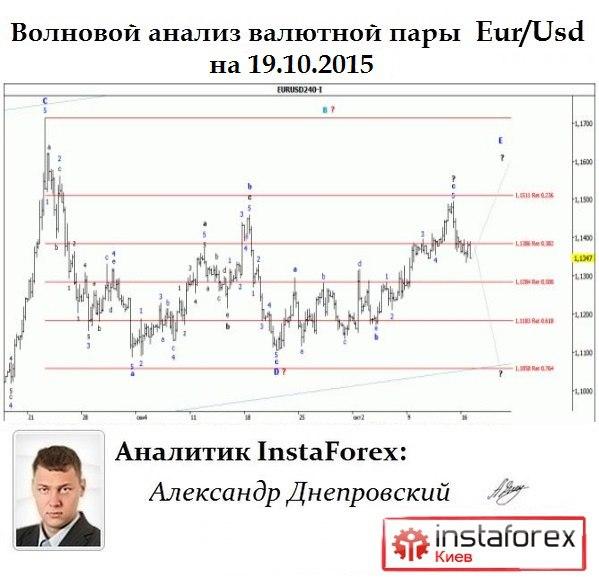 Лучший брокер Азии и СНГ- InstaForex теперь в  Днепропетровске. - Страница 23 X4JGSpX0GZo