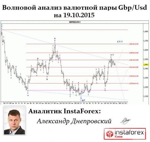 Лучший брокер Азии и СНГ- InstaForex теперь в  Днепропетровске. - Страница 23 XCZA1zaj_Gc