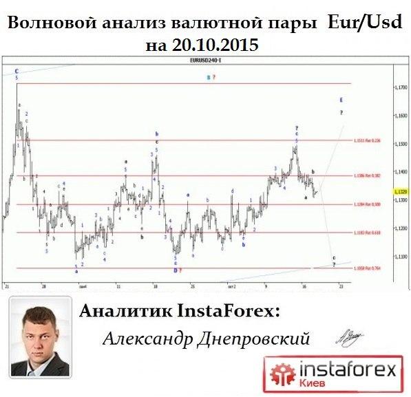 Лучший брокер Азии и СНГ- InstaForex теперь в  Днепропетровске. - Страница 23 GdUBTLLvOH0