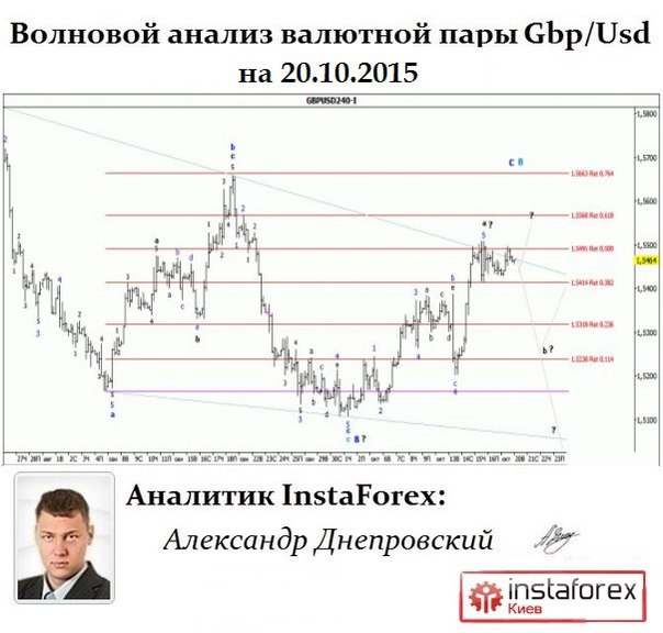 Лучший брокер Азии и СНГ- InstaForex теперь в  Днепропетровске. - Страница 23 82CjSaia1l0