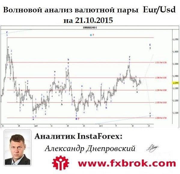 Лучший брокер Азии и СНГ- InstaForex теперь в  Днепропетровске. - Страница 23 XBHY447U9bc
