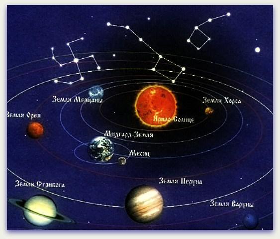 о нашей Солнечной системе,