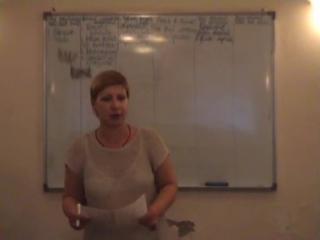 02 Маски и роли. Лекции по Зависимости и Созависимости (Валентина Новикова)