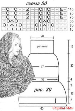 Вязание капор спицами схемы 50