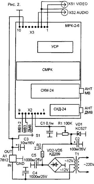 и дециметровый (СКД-24).
