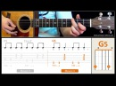 Jouer Sweet home alabama (Lynyrd Skynyrd) - Cours guitare. Tuto Tab