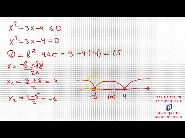 Алгебра 8кл Квадратные неравенства решение методом интервалов