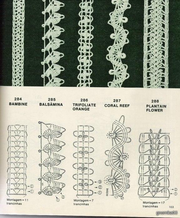 Схемы вязания тесьмы крючком
