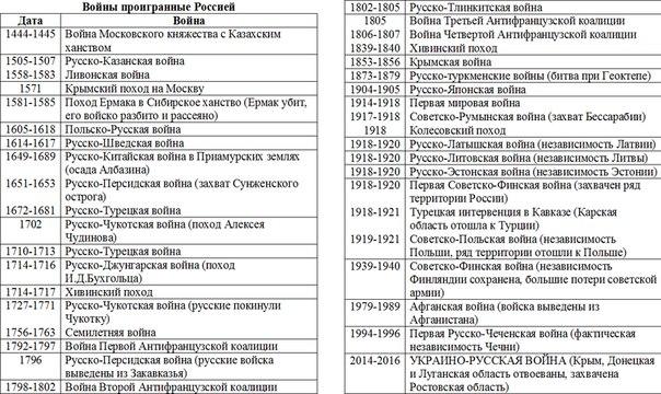 """Суд отменил арест и отпустил под залог 60 тыс. гривен лидера одесского """"Правого сектора"""" Стерненко - Цензор.НЕТ 9894"""