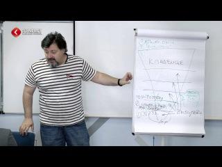 Самвел Аветисян Формирование современного маркетинга Школа Бизнеса СИНЕРГИЯ