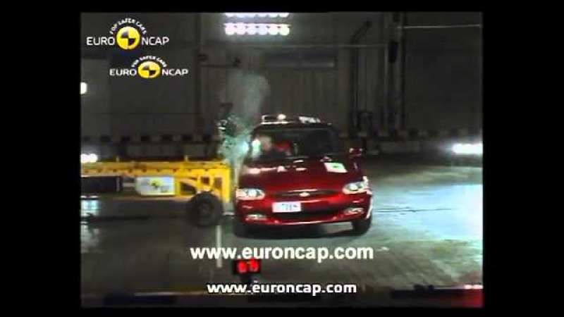 Краш тест Ford Escort MkVII 1999 (E-NCAP)