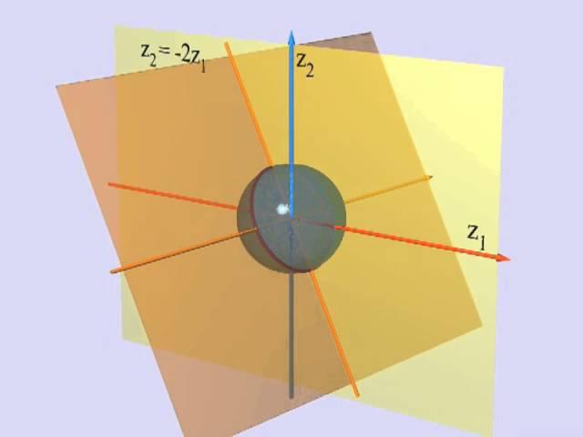 Dimensions | Измерения - 7