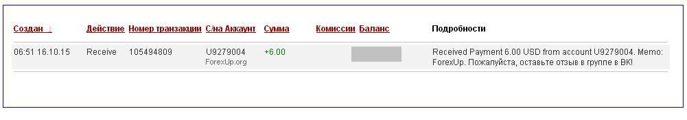 форекс - Вложить инвестиции в форекс 1G3Wzf504sA