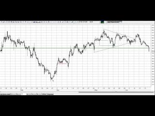 Видео обзор и торговые рекомендации на Российском фондовом и срочном рынках 22 26 июня 2015