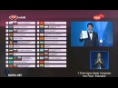 Turkvision Song Contest 2013 - Semi Final Qualifiers