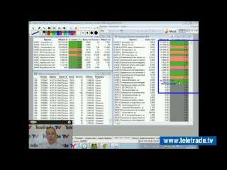 Юлия Корсукова. Украинский и американский фондовые рынки. Технический обзор. 16 февраля. Полную версию смотрите на www.teletrade.tv