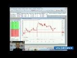 Юлия Корсукова. Украинский и американский фондовые рынки. Технический обзор. 18 февраля. Полную версию смотрите на www.teletrade.tv