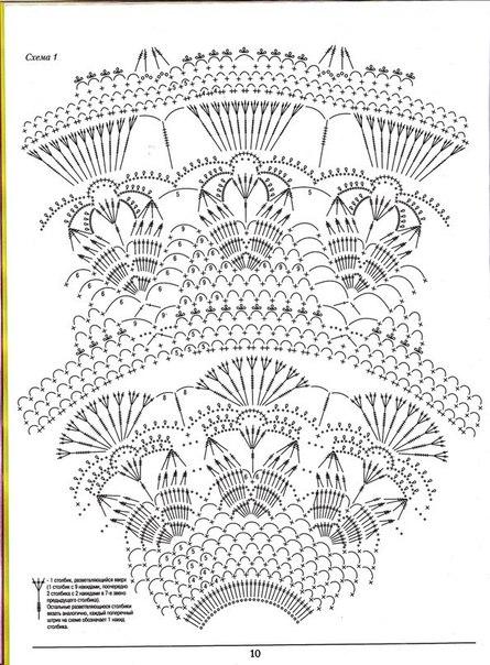 外网钩针连衣裙(424) - 柳芯飘雪 - 柳芯飘雪的博客