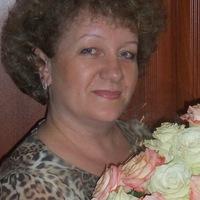 Анкета Елена Бухалова