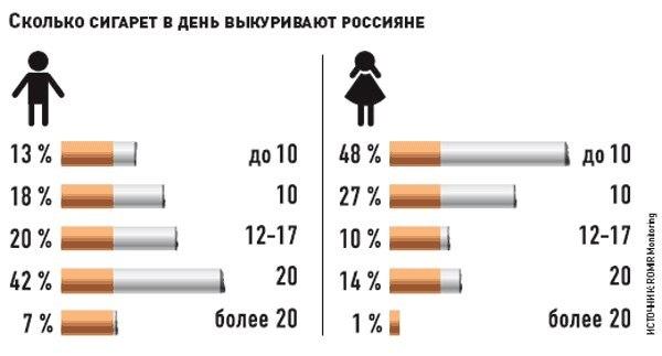 биомагниты от курения официальный сайт