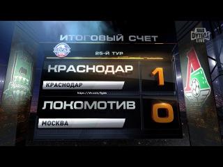 Обзор матча: Футбол. РФПЛ. 25-й тур. Краснодар - Локомотив 1:0
