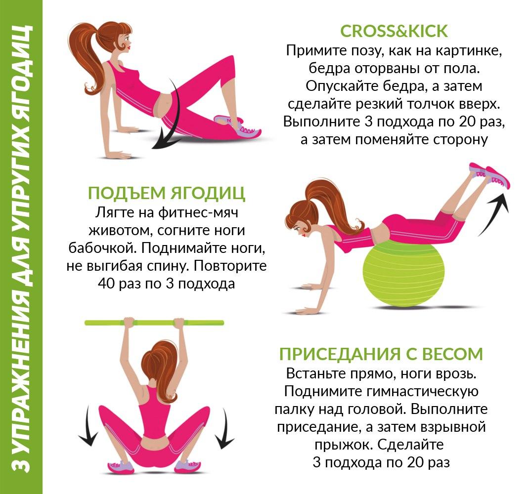 Физические упражнения для похудения живота, бедер, ягодиц и ног 49