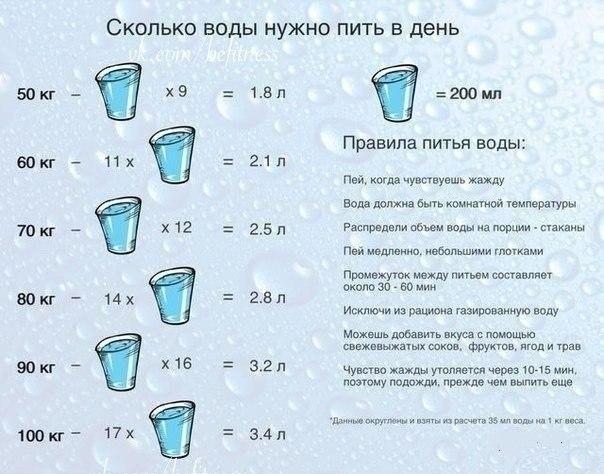 """Магазин спортивного питания """""""