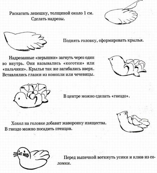 Схема изготовления жаворонков