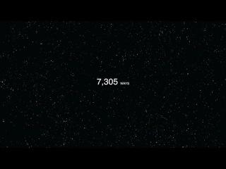 7,305 ways