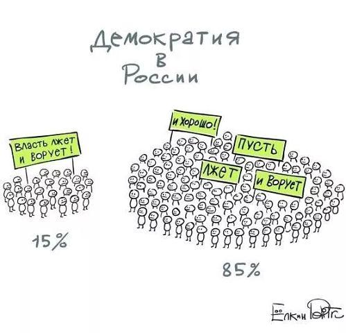 Только 30% россиян хотят перемен в стране, 22% - либерализации, - опрос ВЦИОМ - Цензор.НЕТ 6437