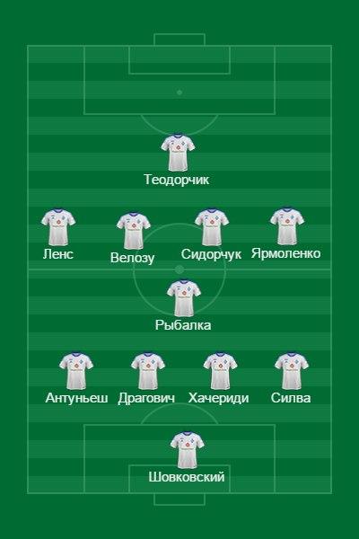 Динамо: Шовковский – Антунеш