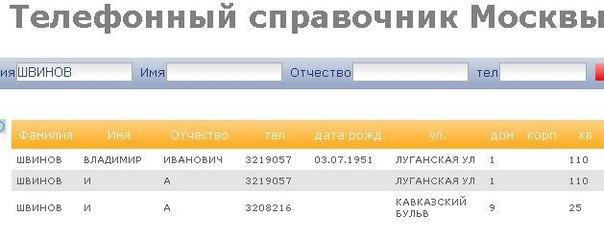 Телефонные коды городов россии