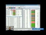 Юлия Корсукова. Украинский и американский фондовые рынки. Технический обзор. 6 октября. Полную версию смотрите на www.teletrade.tv