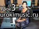 Элементарная теория музыки, музыкальный слух