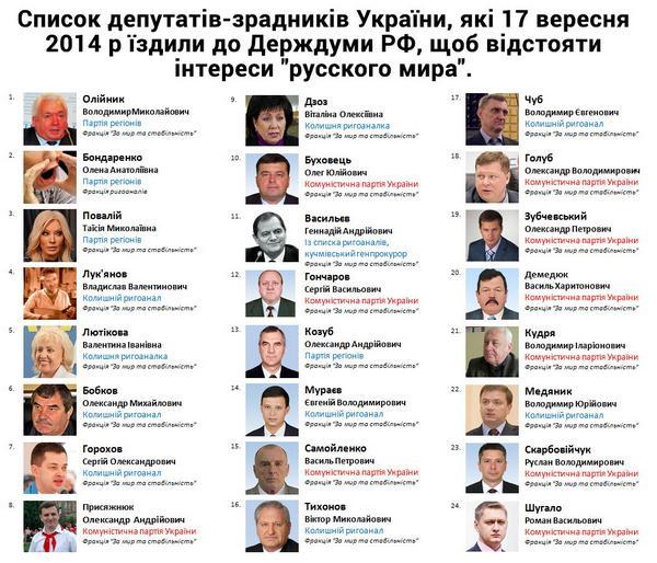 Генпрокурор с Майдана не имеет права покрывать коррупционеров времен Януковича, - Чорновол о деле Бакулина - Цензор.НЕТ 1587