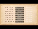 Сто юаней! 一百块! Китайский язык для начинающих! Уроки китайского языка
