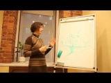 Аглая Датешидзе. Лекция о чувствах 2 (часть 2). Для чего нужны чувства?