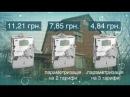Чи варто встановлювати багатотарифний лічильники електроенергії (і)