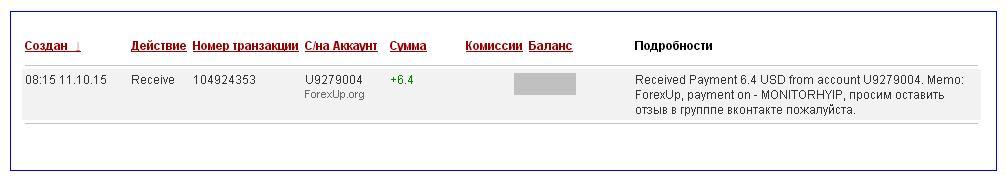 форекс - Вложить инвестиции в форекс FQ24YC9Gh40