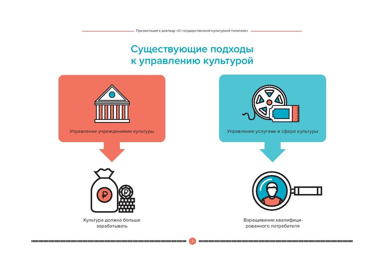 Президиум областного градосовета
