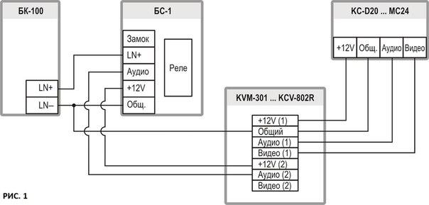 KIV-212, KVM 524 и KVM-604
