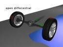 Как работает блокировка дифференциалов. How a Differential Works.