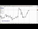 Как пользоваться metatrader 4 Урок 1